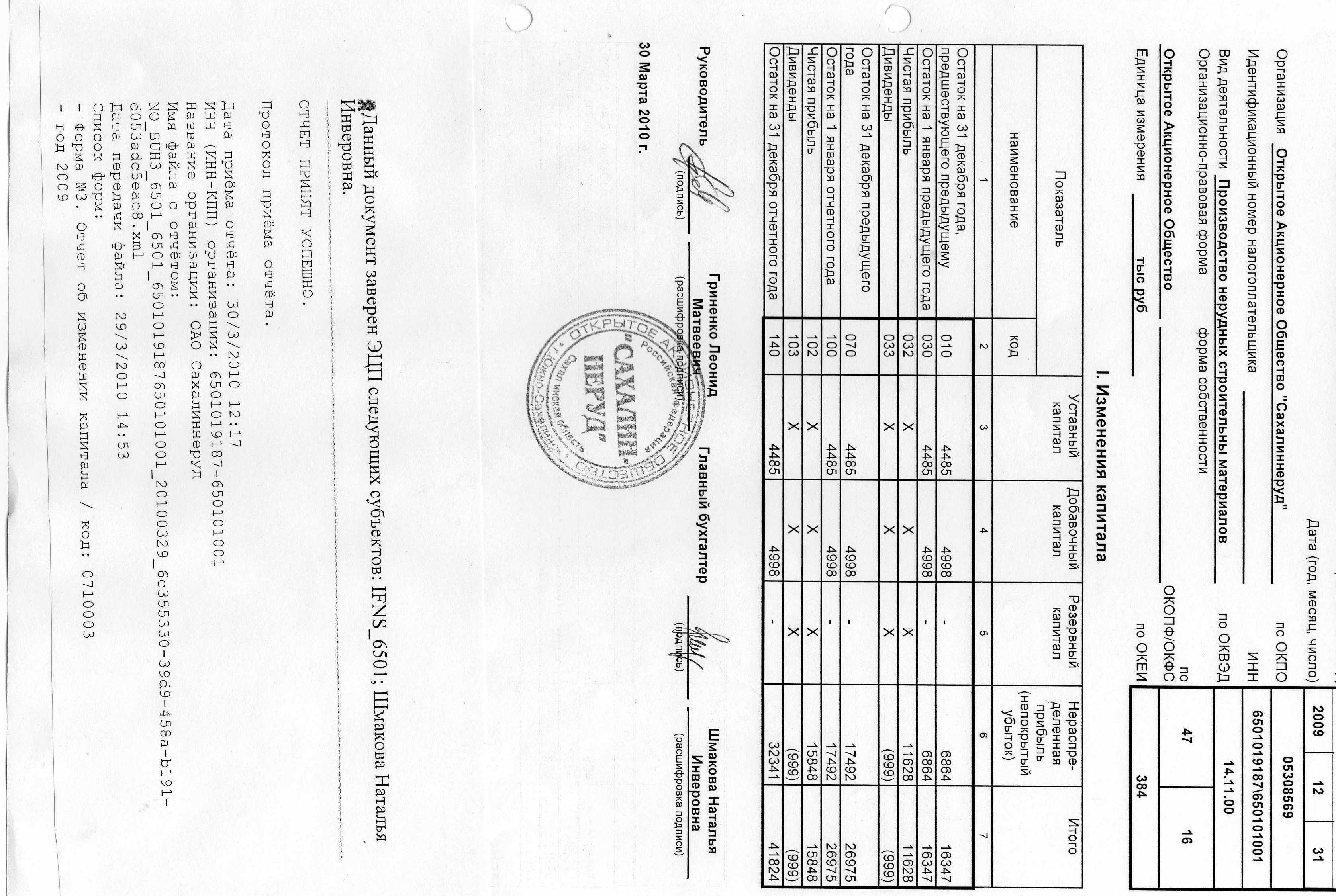 бухгалтерская отчетность организации курсовая работа 2017